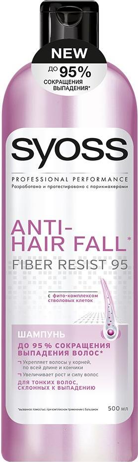 Шампунь Syoss Antihair fall